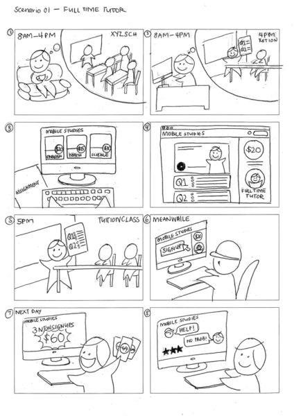 Design Portfolio Leow Hou Teng - Mobile Studies Learning Management System - Storyboard Scenario - Full-time tutor