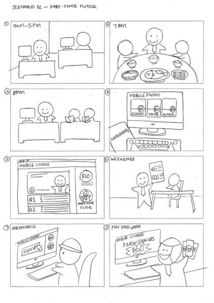 Design Portfolio Leow Hou Teng - Mobile Studies Learning Management System - Storyboard Scenario - Part-time tutor